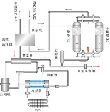 空压机星三角主控板控制电路图